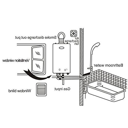 TC-Home Portable 1.6 Gas Tankless Outdoor Display Instant Hot Water